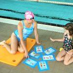 7_Výuka pomocí instruktážních karet v plavecké škole Swim Smooth_foto Swim Smooth - Luboš J Marek_repro zdarma